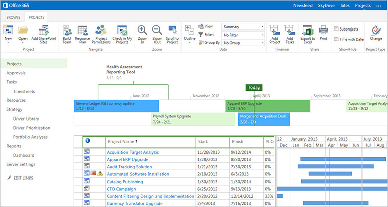 a peek into my projects on microsoft format software solutions
